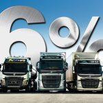Volvo ofrece opciones de financiación a tasas desde el 6% en 48 meses